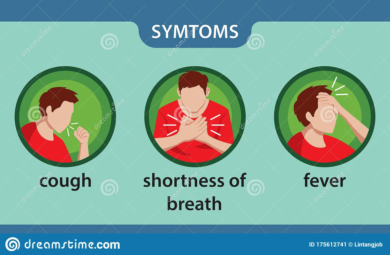 Coughing With Shortness Of Breath?