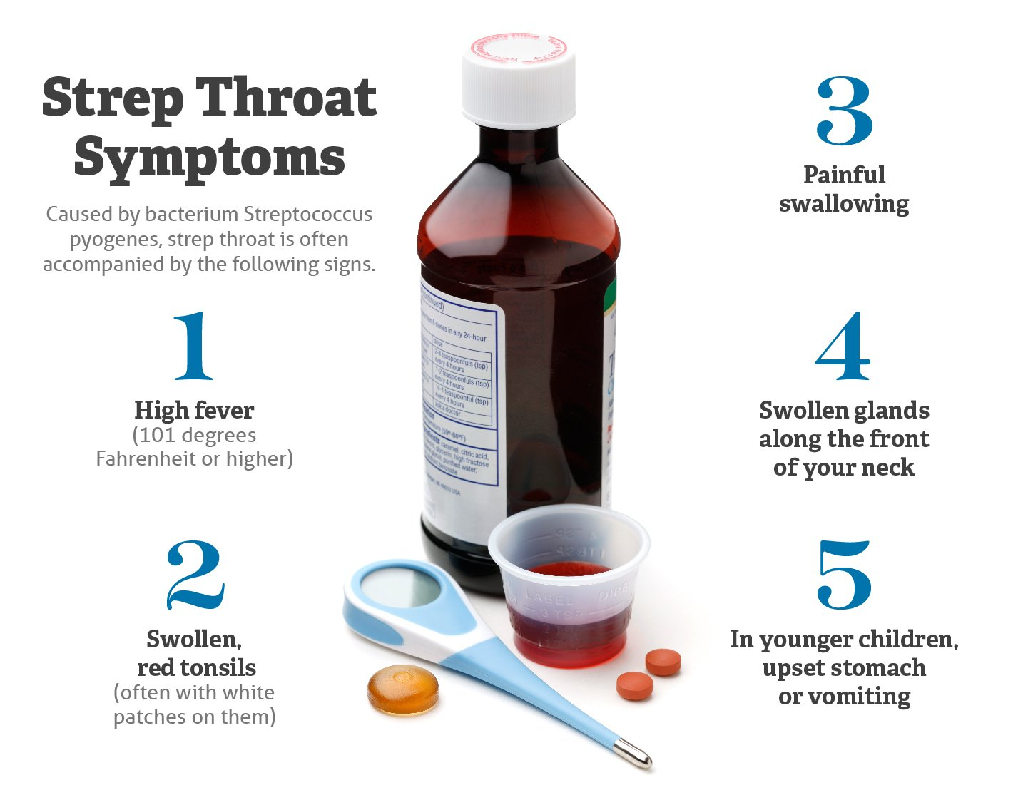 Fever Is Accompanied By A Sore Throat When Swallowing And A Rash Appears On The Hands?