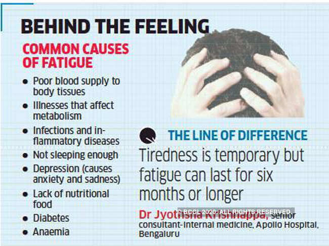 The Cause Of The Body Is Often Tired, The Left Ear Is Ringing And Often Feel Anxious?