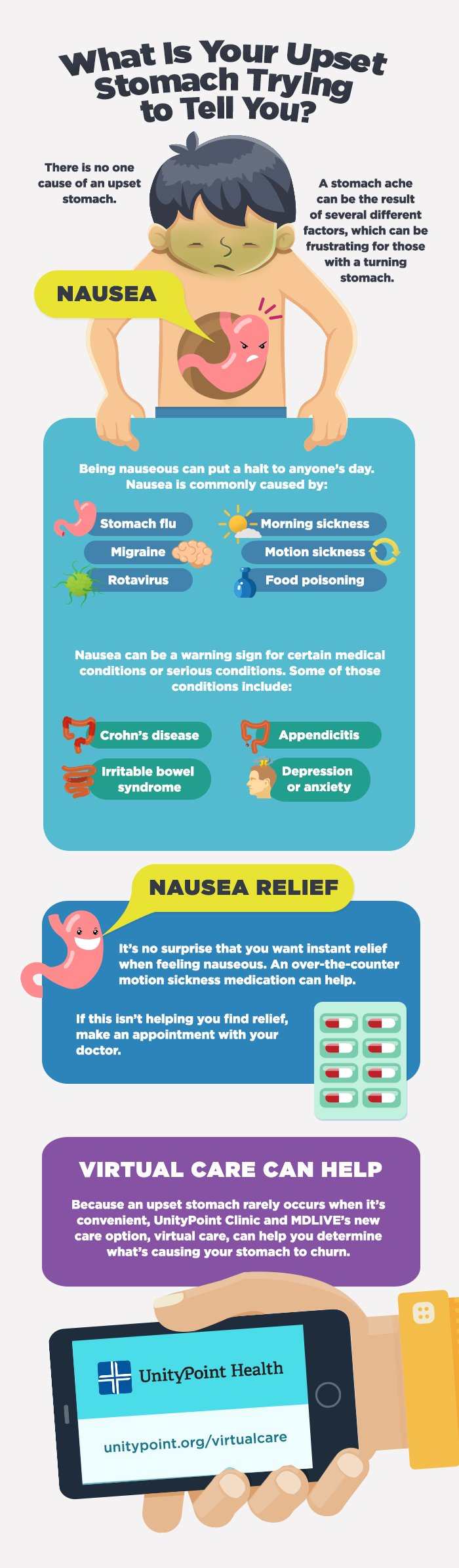 Stomach Ache And Nausea?
