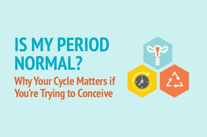The Cause Of Prolonged Menstruation For More Than 22 Days?