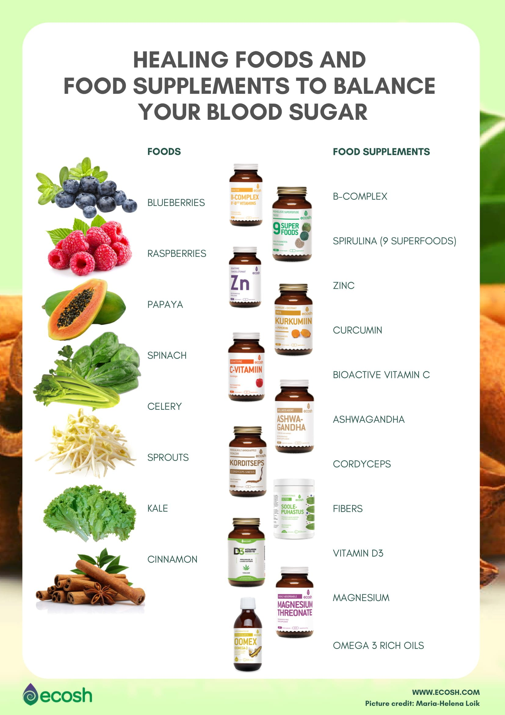 How To Reduce Blood Sugar?