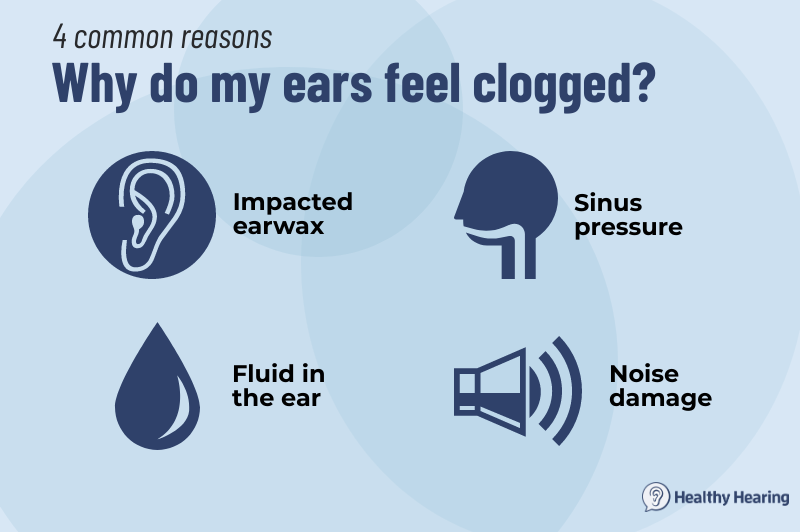 How To Deal With Blocked Ears And Ringing?
