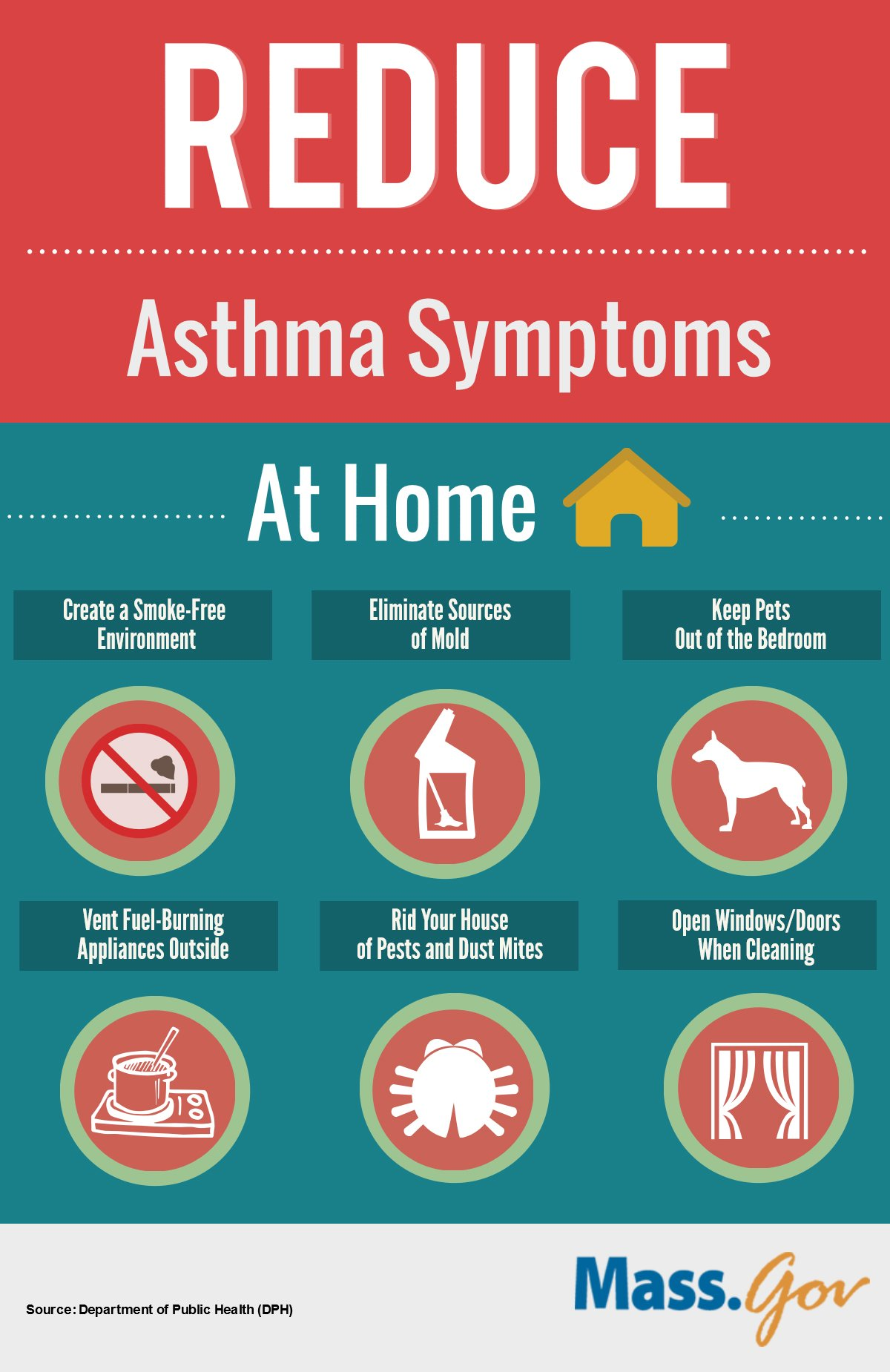 How To Control Asthma?