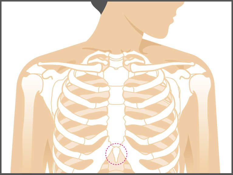 Lump In The Middle Of The Chest?