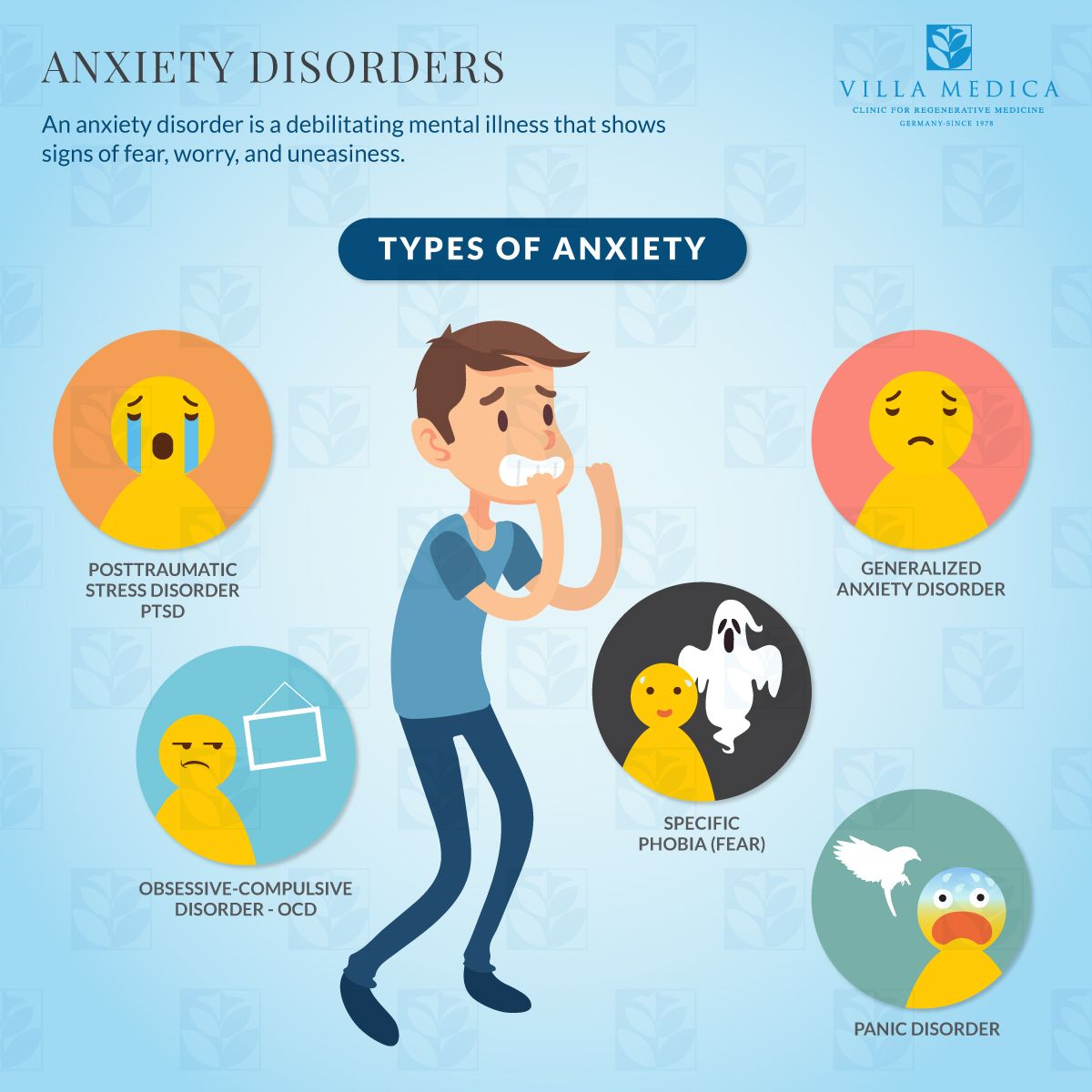 Anxiety And Fear Disorders?