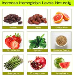 How To Increase Hb In People With Anemia?