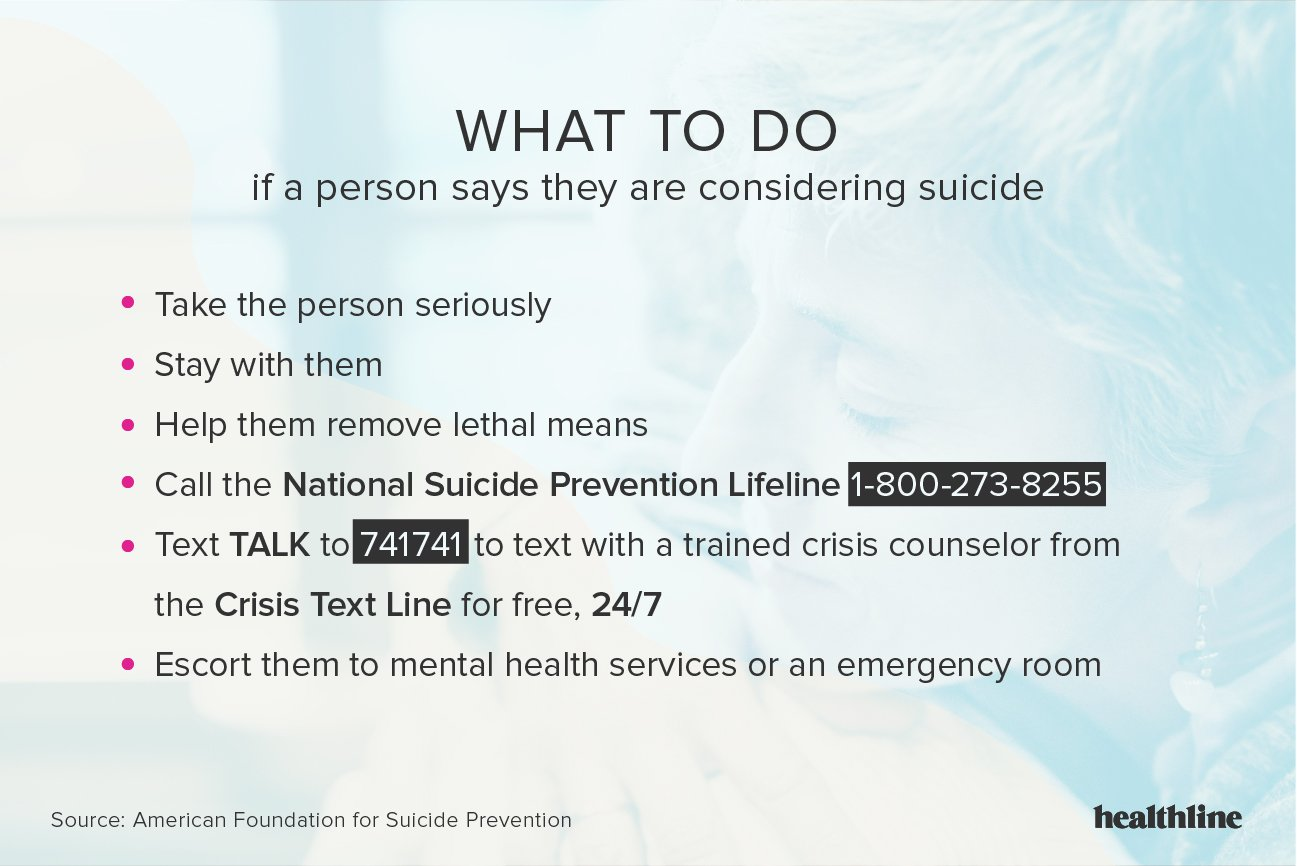 Suicidal Ideation When Facing A Problem?