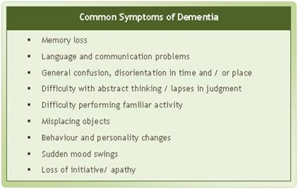 Moods Change Easily In The Elderly With Limited Memory?