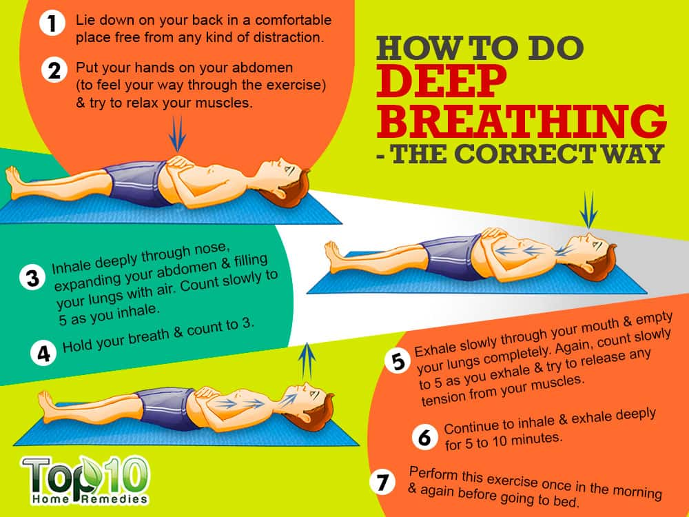 Does Holding Your Breath When Tested For Tension Affect The Results Of The Tension?