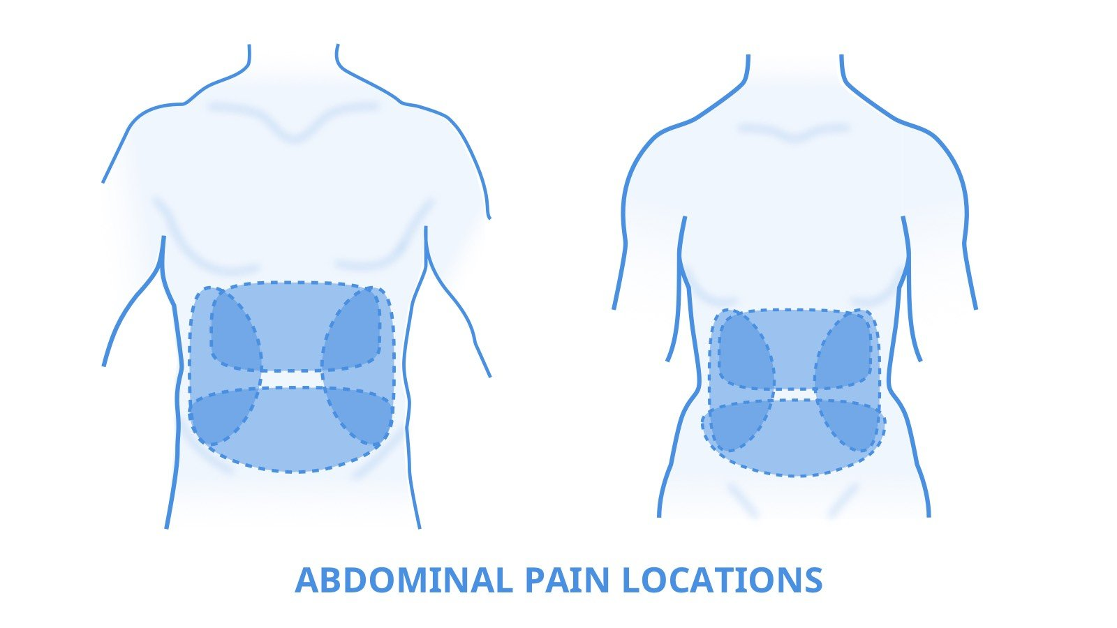 Lower And Middle Abdominal Pain When Pressed?
