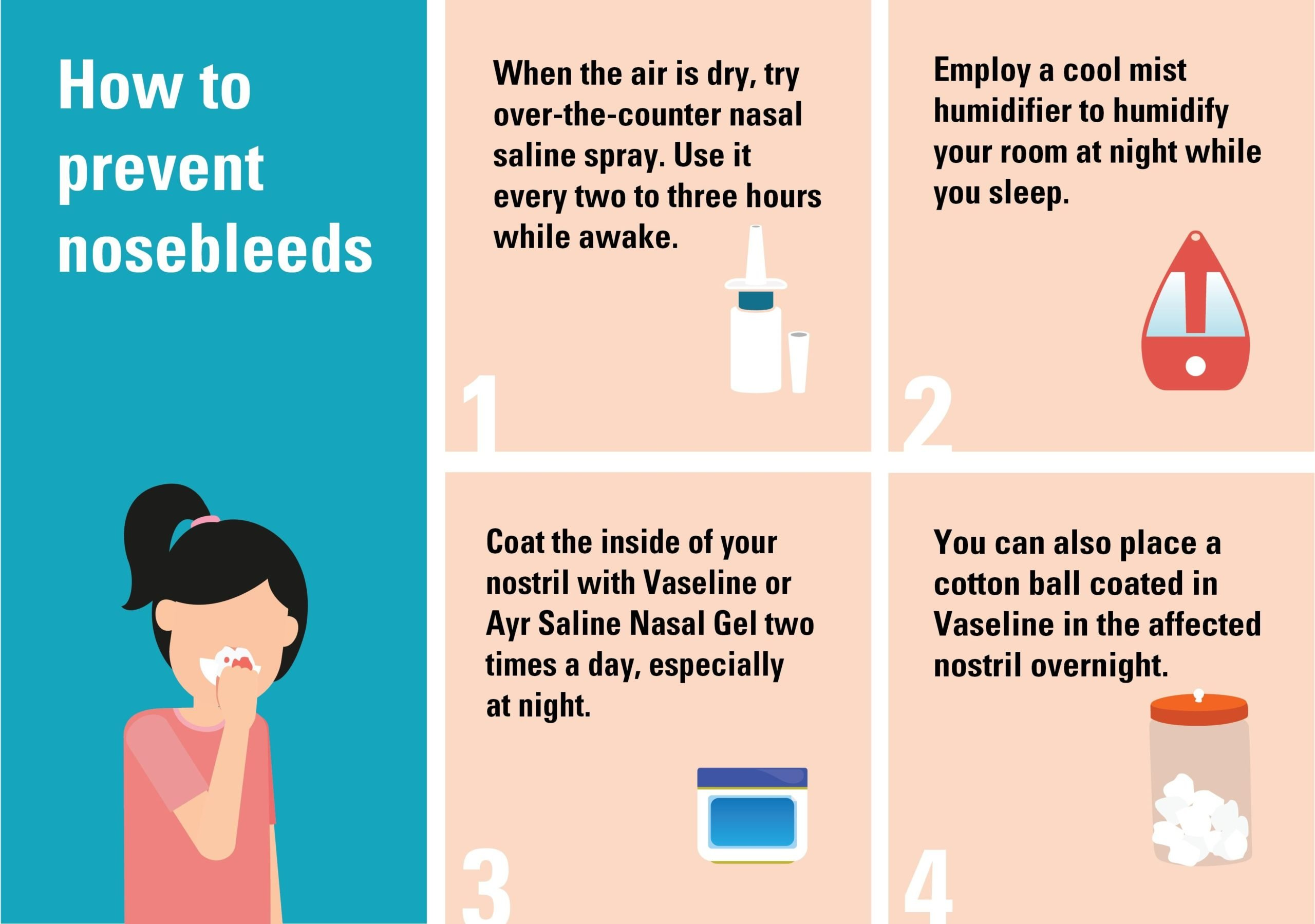 Handling A Bloody Cough Accompanied By A Nosebleed Nose?