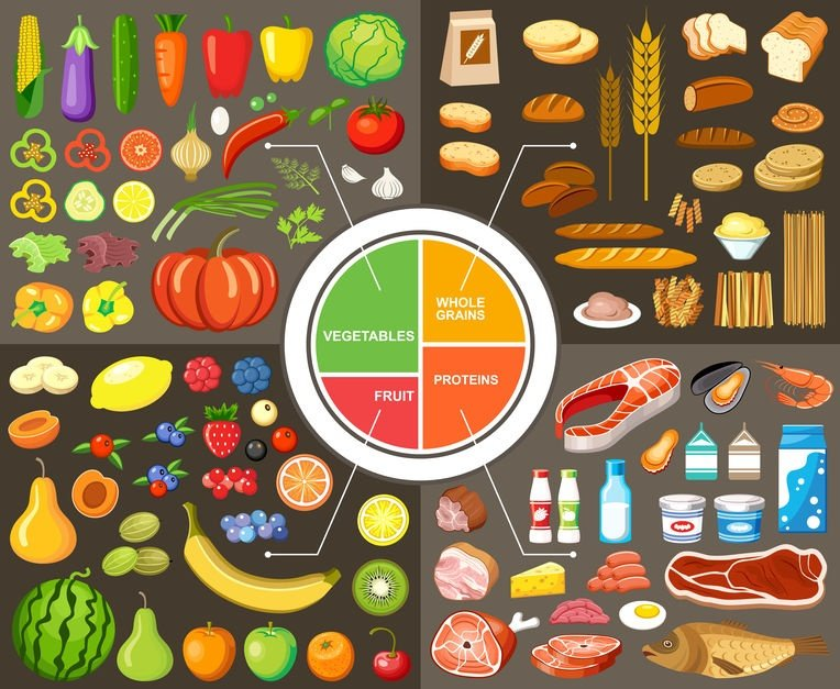 Foods That Are Recommended For Diabetics?