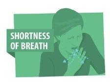 Inhale Feels Heavy And Sounds But There Is No History Of Asthma?