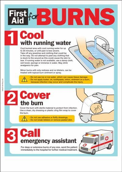 First Aid For Burns?