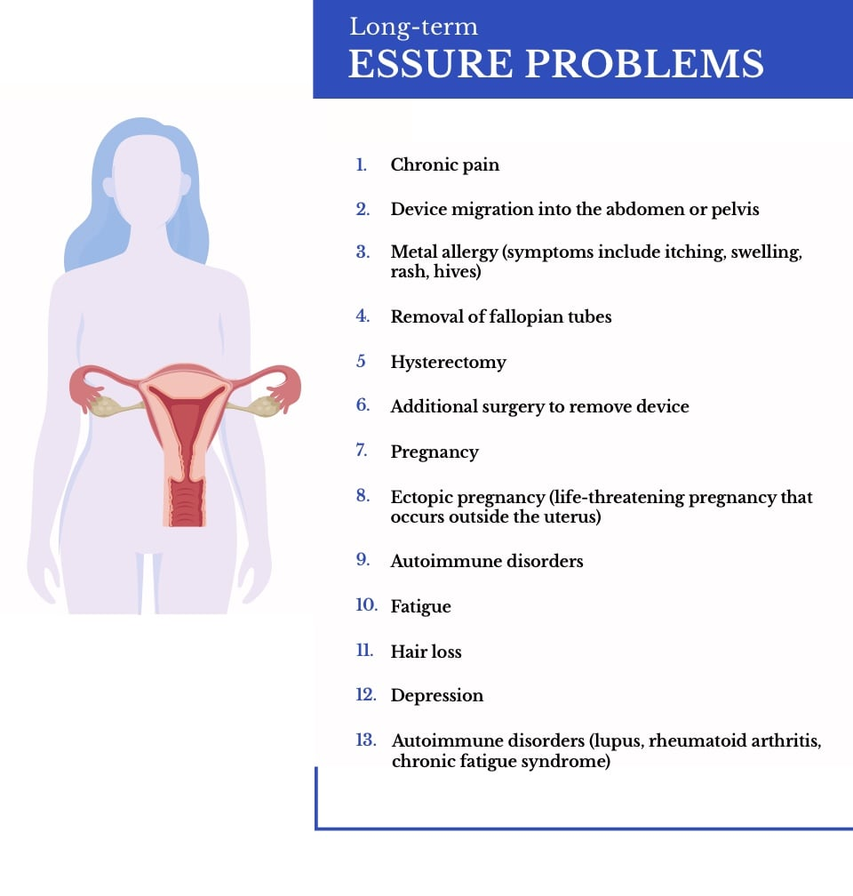 Impact Of Removal Of The Fallopian Tubes?