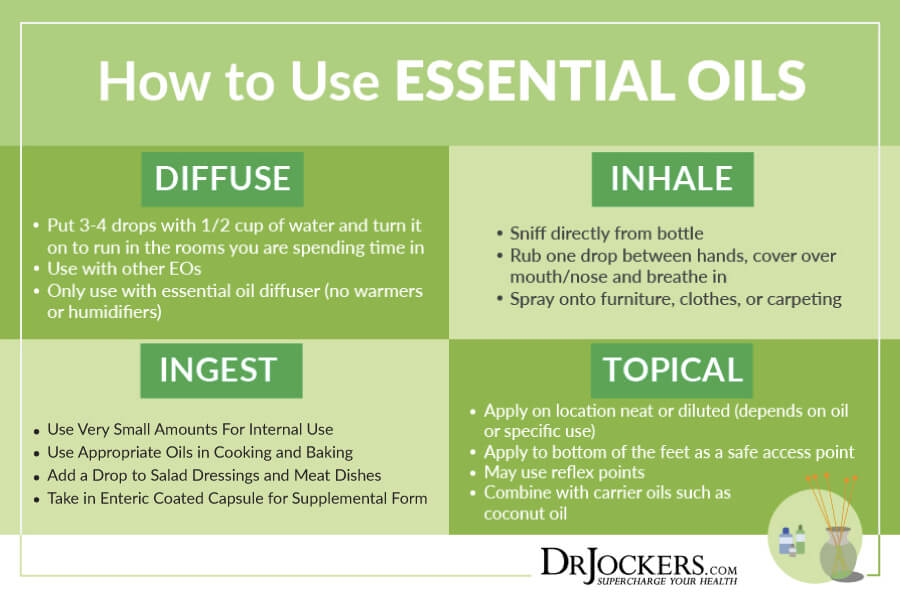Use Of Topical Oil For Health?