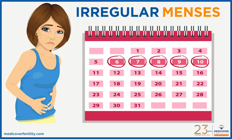 How To Deal With Irregular Menstrual Cycles?