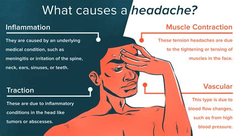 Causes Of Headaches During The Day?
